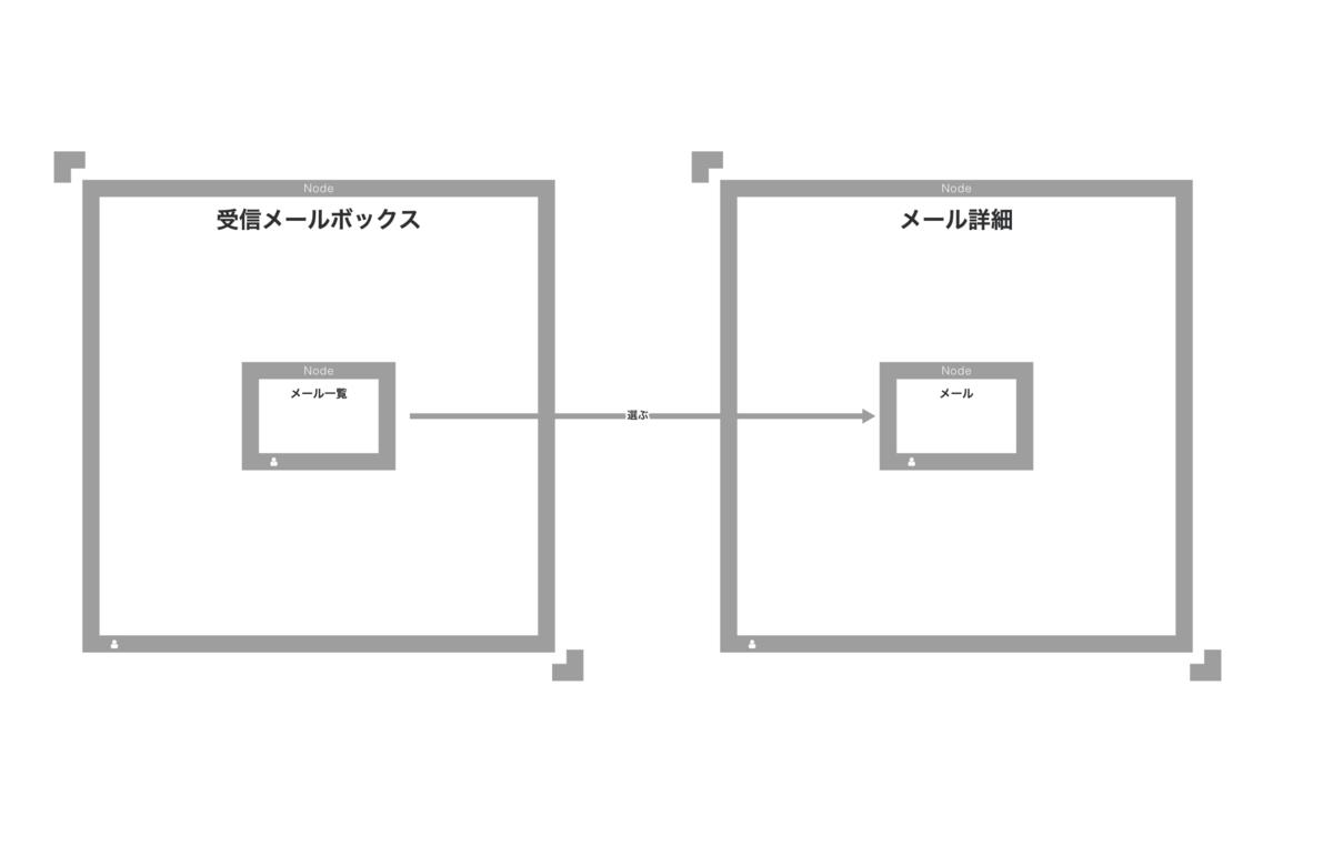 f:id:yoshizawar:20200808114521p:plain