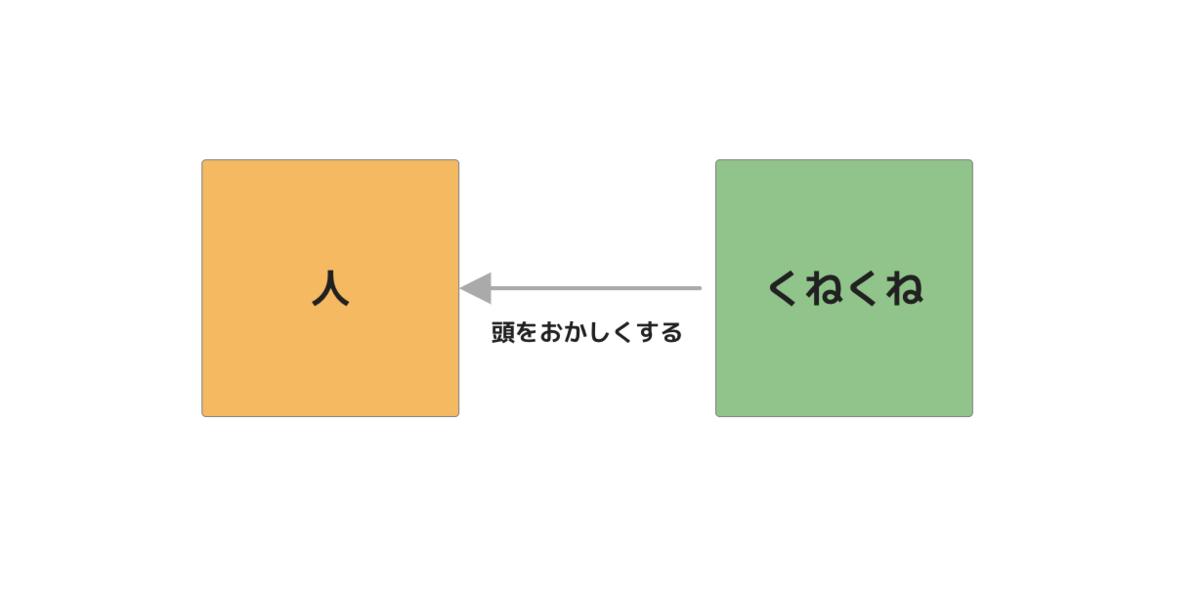 f:id:yoshizawar:20201018195458p:plain