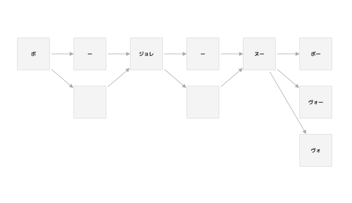 f:id:yoshizawar:20201117133216p:plain