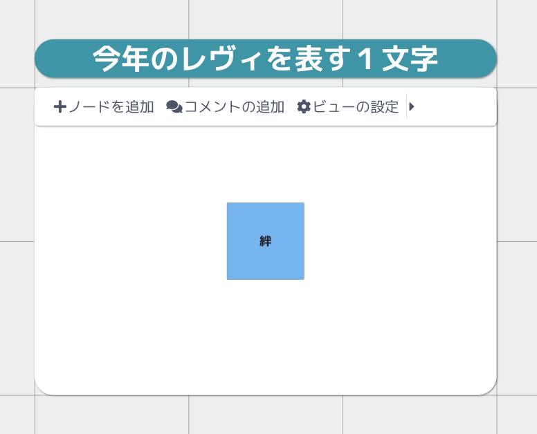 f:id:yoshizawar:20201230121003p:plain