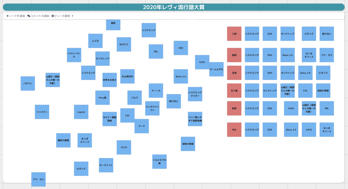 f:id:yoshizawar:20201230122046p:plain