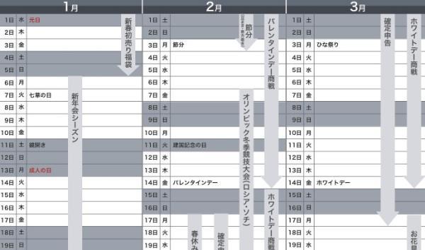 Yahoo販促カレンダー