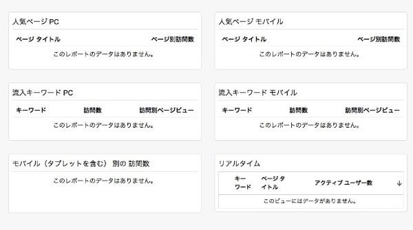 Googleアナリティクス マイレポート右側の画面