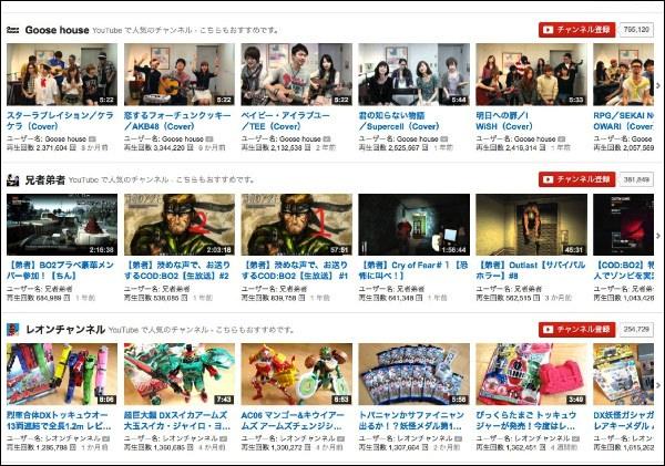 YouTubeトップページ画像