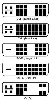 WikipediaのDVI端子一覧画像