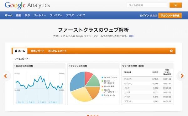 Google Analytics画像