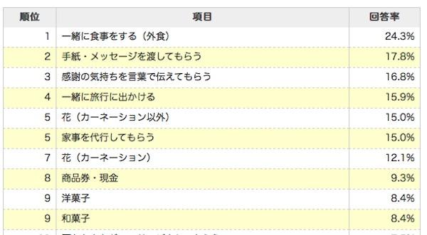f:id:yoshizoblog:20150506081038j:plain