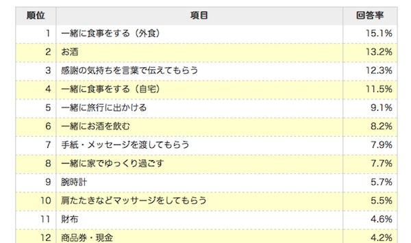 f:id:yoshizoblog:20150612114826j:plain