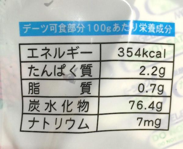 栄養成分の表