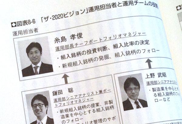 糸島孝俊 プロフィール画像