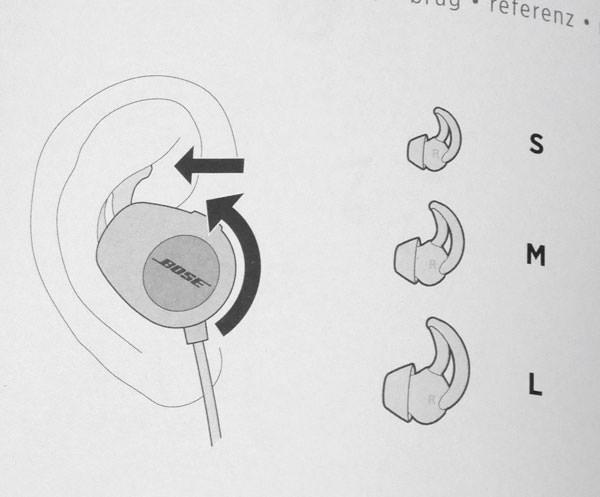 耳への装着方法の解説図