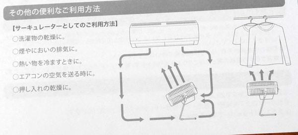 サーキュレーターとしての利用方法