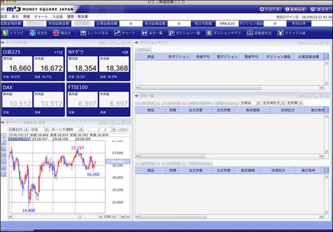 マネースクウェア・ジャパン M2J株価指数CFD 取引ツール Macintosh版のインストール方法 タイトル画像