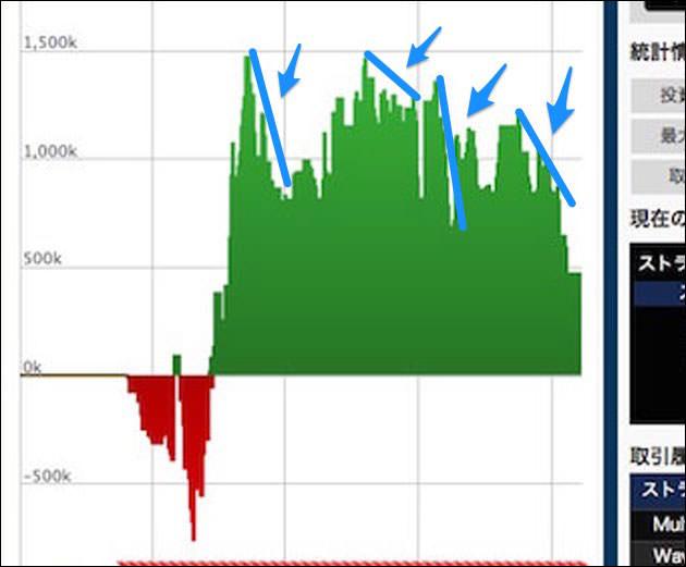 最大リスクのグラフ