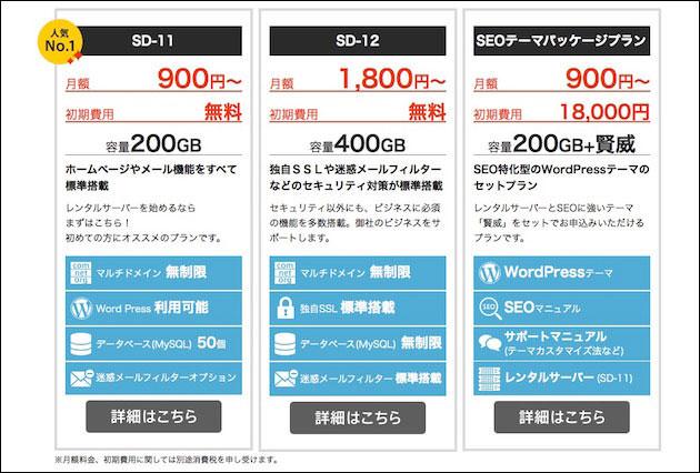 お名前.com レンタルサーバー プラン比較表