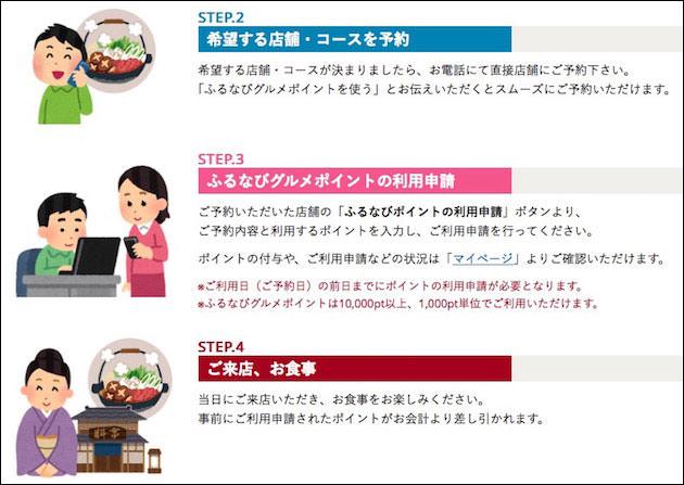 レストランの予約方法