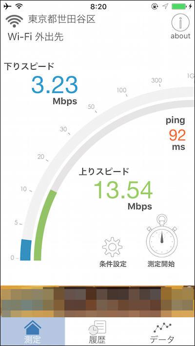 朝8時台の通信速度を測定 3Mbpsに落ちた