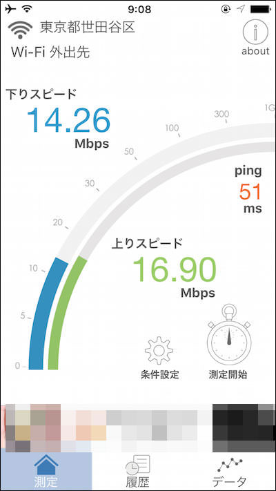 朝9時台の通信速度を測定 14Mbps出てる