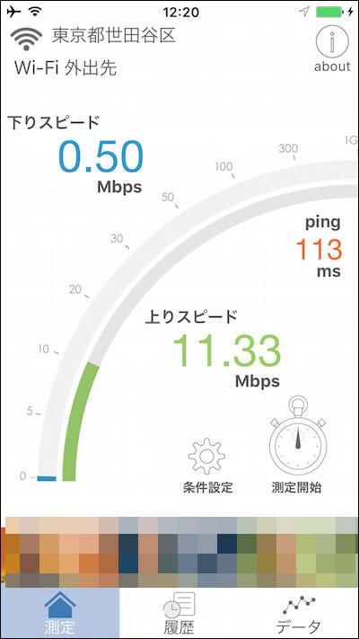 昼12時台の通信速度を測定 500kbpsに落ちる