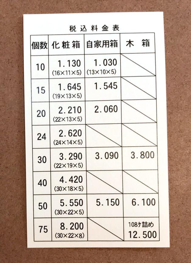 裏には最中の価格表が掲載されている