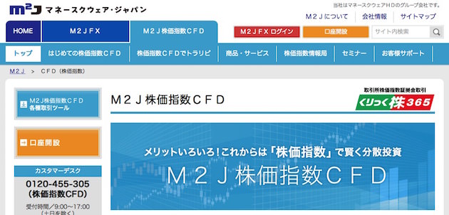 マネースクウェア・ジャパン 日経225証拠金取引