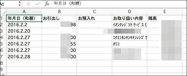 ダウンロードした三井住友銀行のCSVファイル データの中身