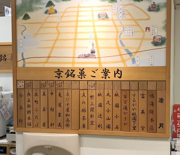 京都伊勢丹の地下 京都銘菓ご案内