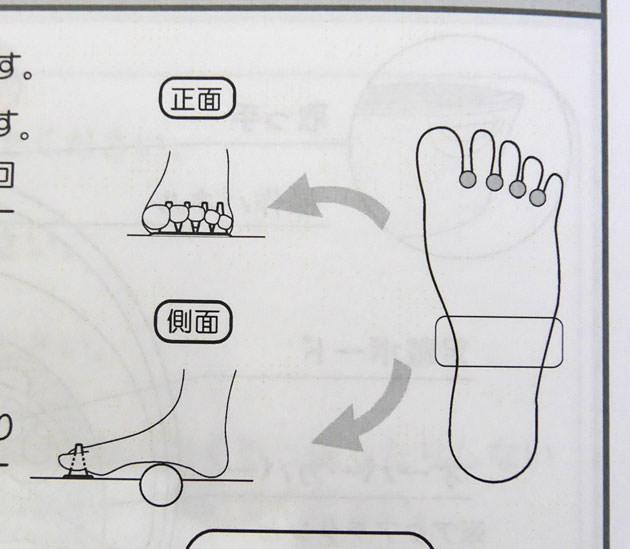 足をセットする方法