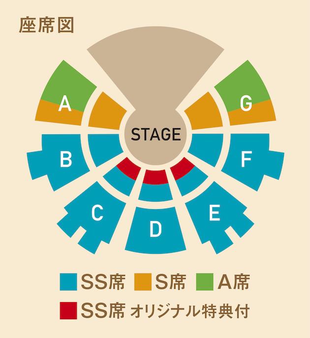 東京ビッグトップ 「キュリオス」座席表