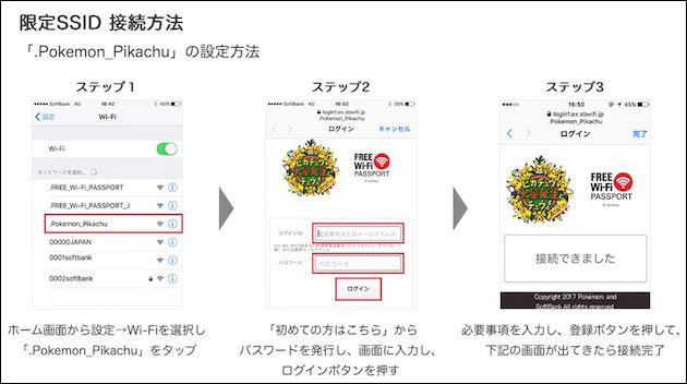 ソフトバンク Wi-Fi登録方法
