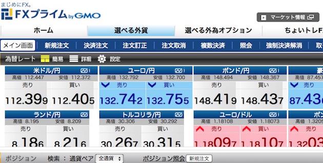 FXプライム by GMOの約定率が凄い件!矢野経済研究所の調査結果で判明!
