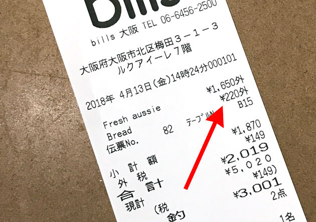 bills大阪レシート パンが220円になっている