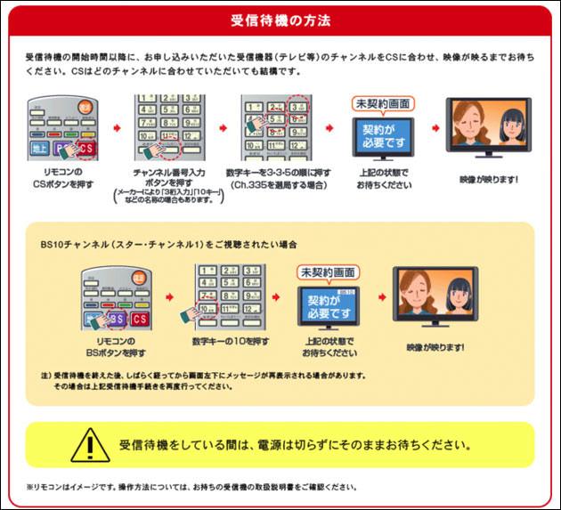 放送を受信する方法の案内図