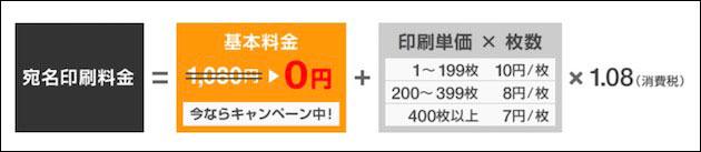 宛名印刷の価格計算