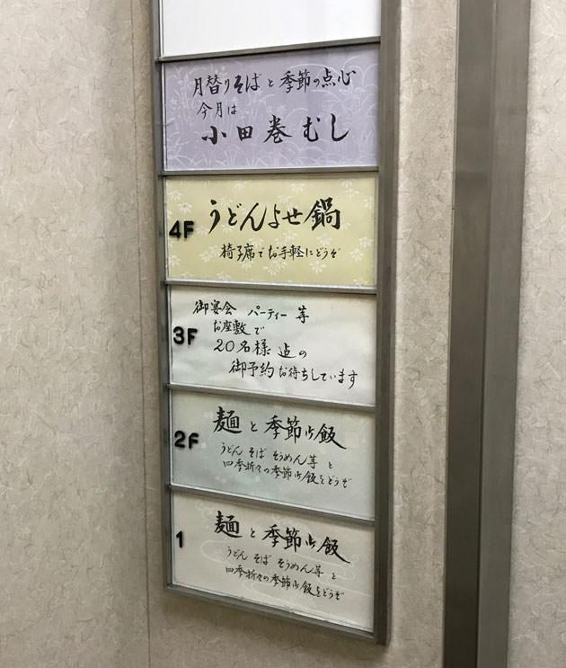エレベーター内のフロア案内