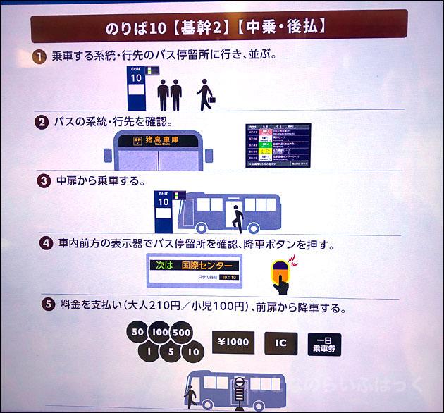 バスの乗り方 解説