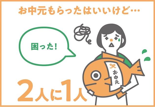 f:id:yoshizoblog:20200629111127j:plain