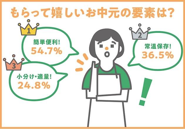 f:id:yoshizoblog:20200629111130j:plain