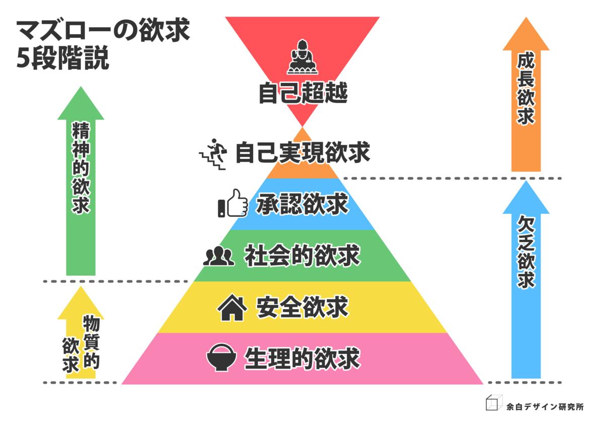 f:id:yosihirokun:20210421080604p:plain
