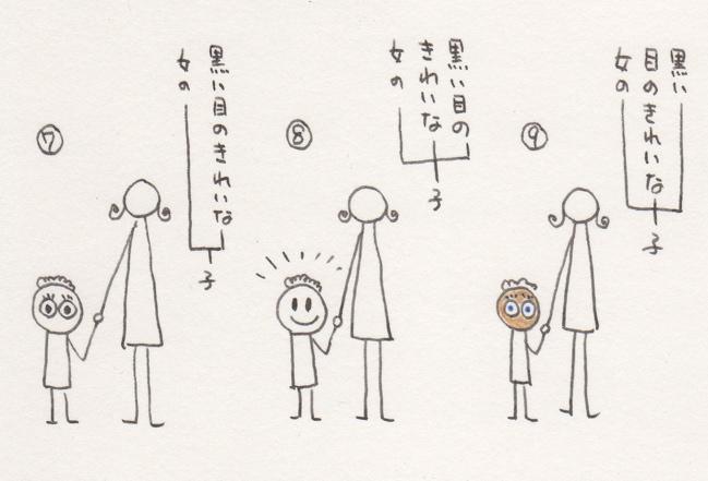 f:id:yosikazuf:20120513135948j:image:w420