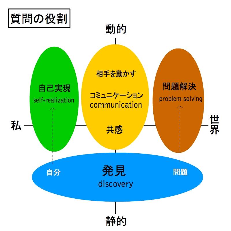 f:id:yosikazuf:20151110054228j:image:w500