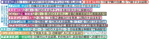 f:id:yosikazukun:20200302173421j:plain