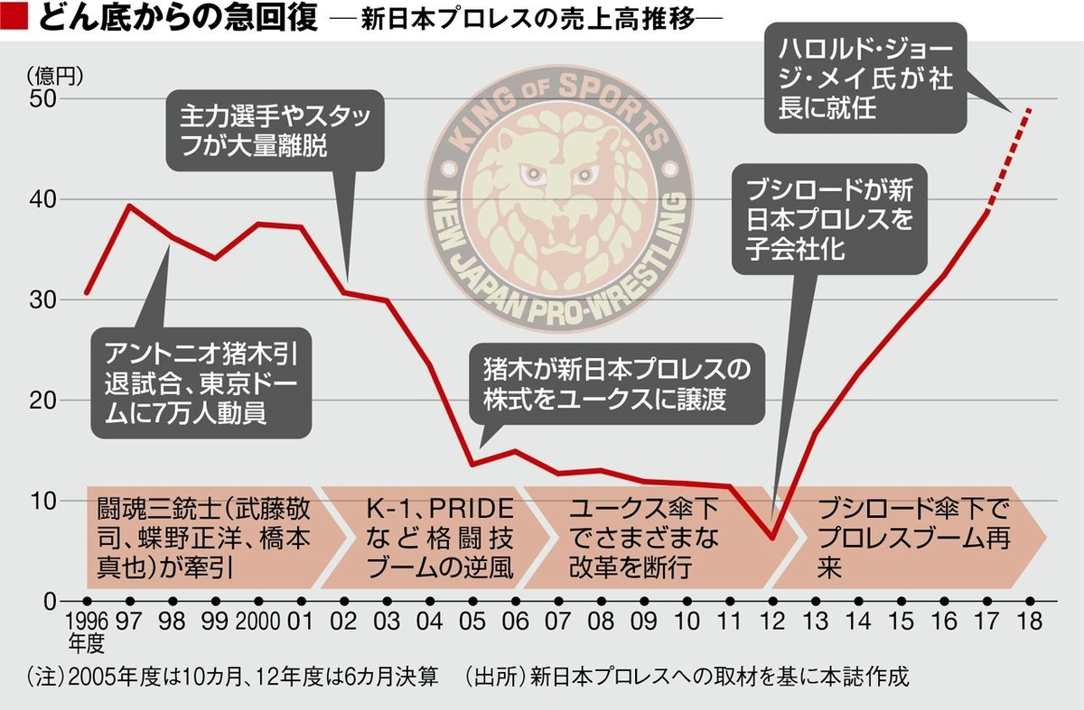 f:id:yosikazukun:20200415102225j:plain