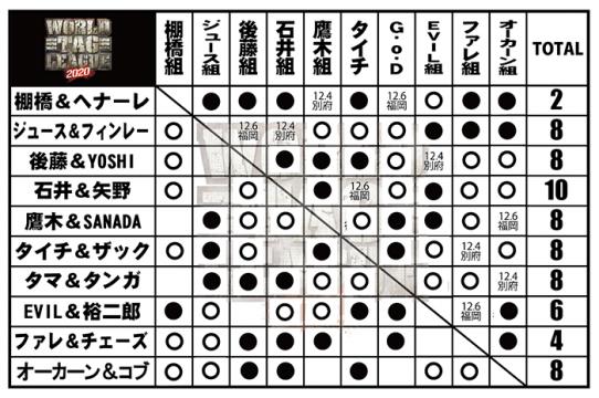 f:id:yosikazukun:20201201091309p:plain