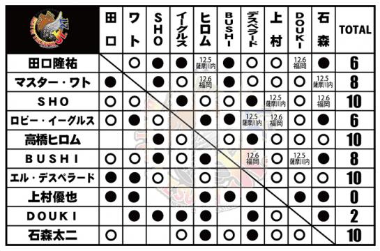 f:id:yosikazukun:20201203154344p:plain