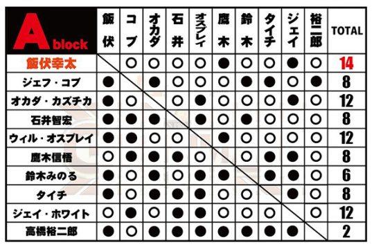 f:id:yosikazukun:20210710103428p:plain
