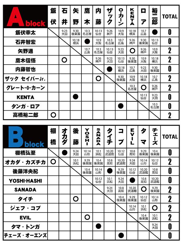 f:id:yosikazukun:20210921084156p:plain