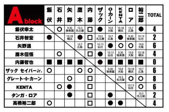 f:id:yosikazukun:20210927092859p:plain