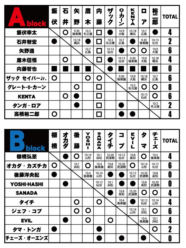 f:id:yosikazukun:20210930111434p:plain