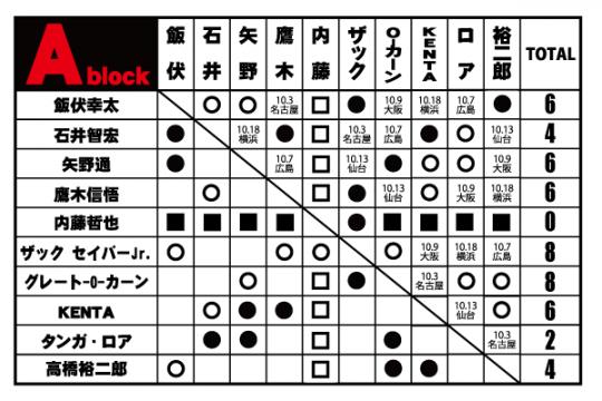 f:id:yosikazukun:20211001092721p:plain